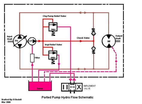 electric hydraulic lift diagram for wiring get free