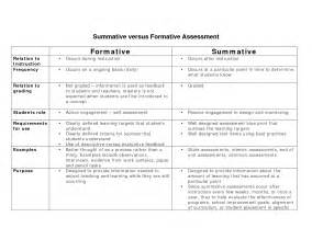 summative assessment template assignment 1 getting to the key terms personal