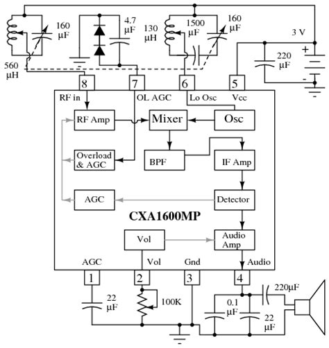 variable capacitor datasheet lessons in electric circuits volume iii semiconductors chapter 9