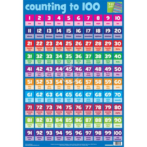 printable hundreds chart poster poster template category page 5 efoza com