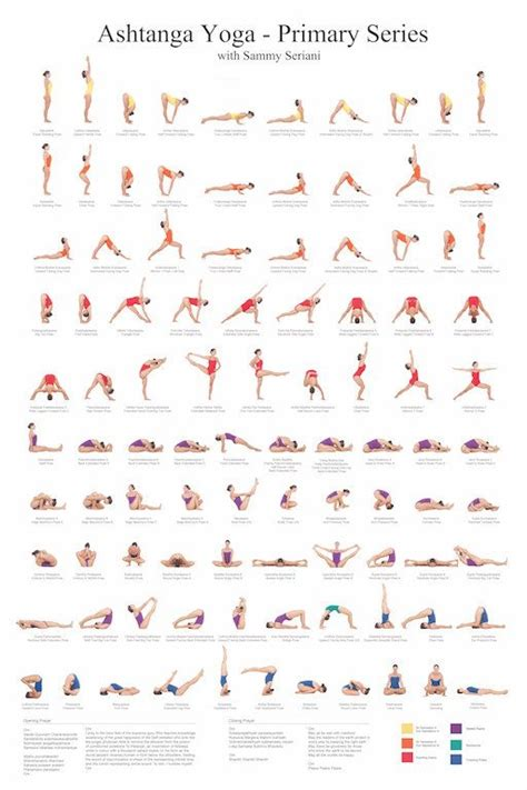 Ashtanga Yoga Plakat by Ashtanga Yoga Primary Series Poster Ashtanga Pinterest
