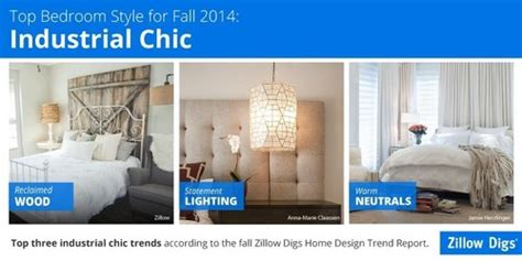 zillow digs home design trend report the master bedroom goes industrial this fall rustic wood statement lighting and neutrals named