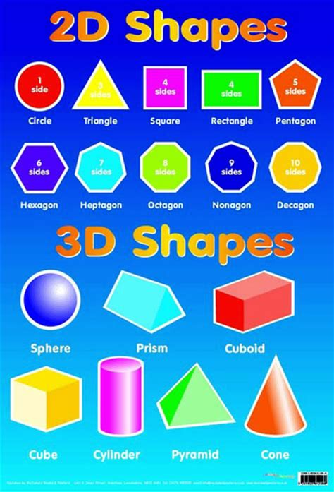 my shapes book learn 2d 3d shapes picture book with matching objects ages 2 7 for toddlers preschool kindergarten fundamentals series books 3d shape recognition helpified