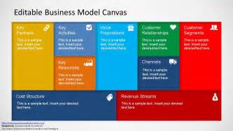 Business Model Canvas Template by Editable Business Model Canvas Powerpoint Template