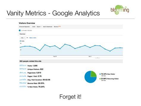 Vanity Metrics by Vanity Metrics Analytics