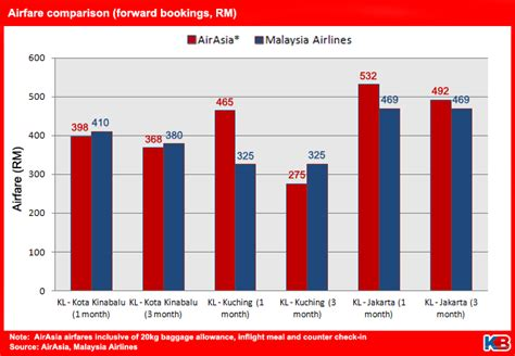 malaysia airlines dumping fares kinibiz
