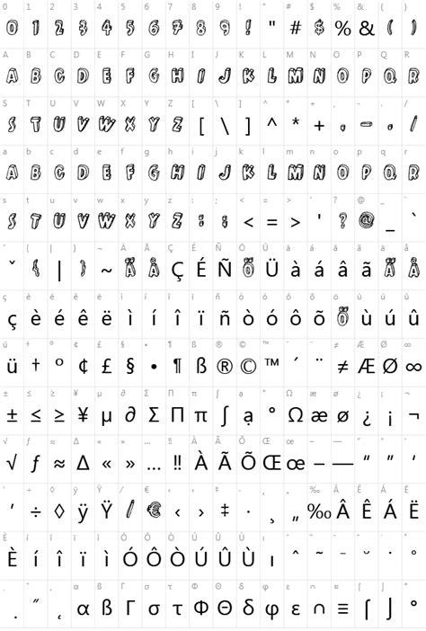 Kulminoituva-Character-Map - Vos besoins informatiques