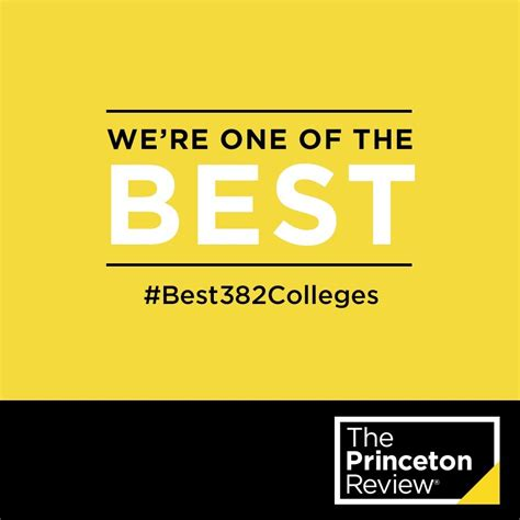 Princeton Review Part Time Mba Rankings by College Admissions Search And Financial Aid Help From
