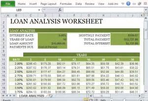 corporate credit analysis template pictures loan worksheet getadating
