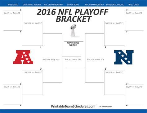 Printable Nfl Playoff Schedule Bracket | nfl playoff bracket by printteamschedules on deviantart