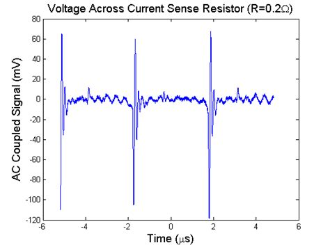 pcb trace current sense resistor power electronics current controller circuit to drive solenoid bank electrical engineering