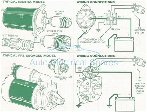 lucas starter solenoid wiring diagram 28 images delco