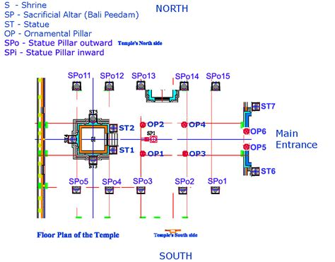 hindu temple floor plan image gallery hindu temple layout