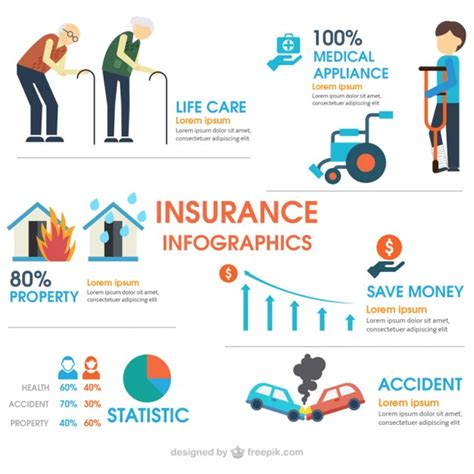 Insurance Infographic Free Vector   Free Vectors   Pinterest
