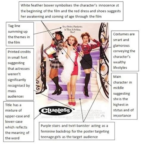film lucy analysis snobs in the city clueless film poster analysis by