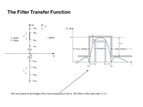 switched capacitor filter transfer function transfer function capacitor filter 28 images oscilloscope probes understand and optimize edn