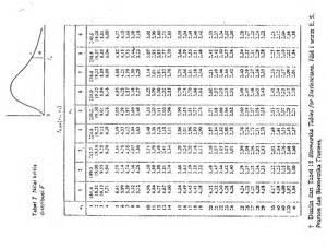 tabel pembagian matematika