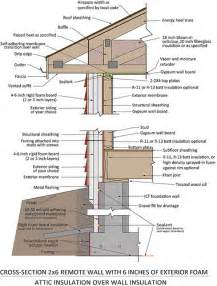 Installing New Kitchen Faucet high r value wall assemblies construction contractor talk