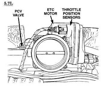 manual repair free 1968 dodge charger electronic throttle control dirty throttle body dirty free engine image for user manual download