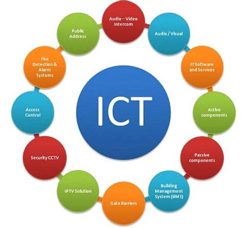 Ict Information Communication Technology | ict centres for v fort micoud st lucia news from the