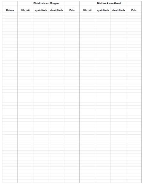 blutdruckwerte tabelle blutdruckwerte tabelle vorlage