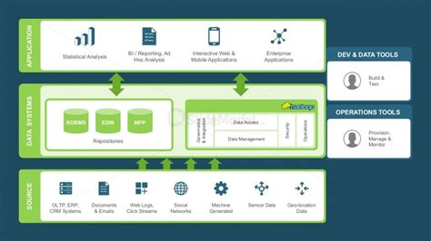 ppt templates for hadoop hdfs architecture powerpoint presentation slidemodel