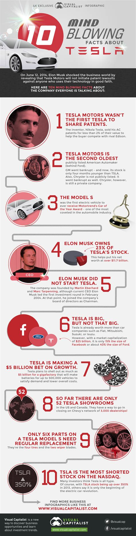 Tesla Info 10 Amazing Tesla Facts Infographic Tesla