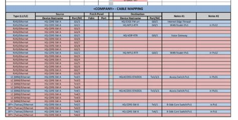 patch panel spreadsheet template  network