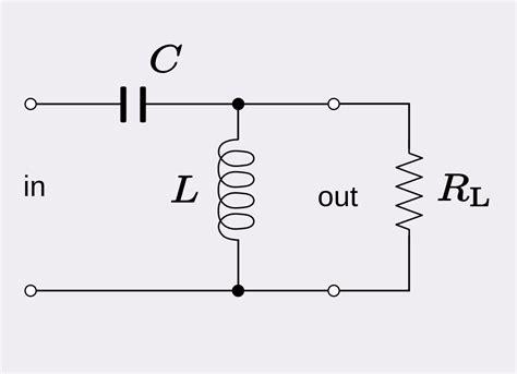high pass filter circuits file rlc high pass svg wikimedia commons
