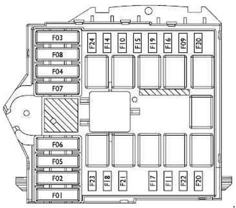 fiat ducato fuse box location wiring diagrams image free gmaili net fuse box fiat ducato trusted wiring diagrams