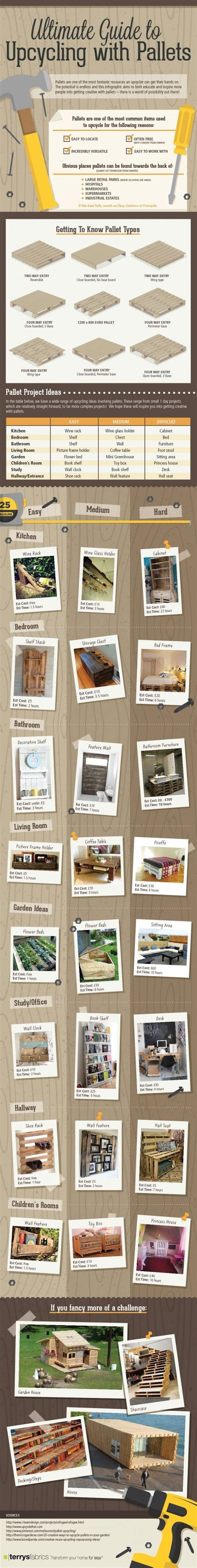 inspiring ideas for recycled diy 1001 pallets recycled wood pallet ideas diy pallet projects part 8 decor diy