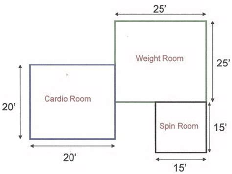 how to measure square of a room step by step guide for rubber rolls room measuring rubber flooring direct