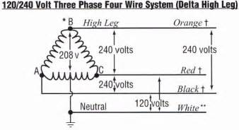 diagrams for a 3 phase high leg delta systems diagrams free engine image for user manual