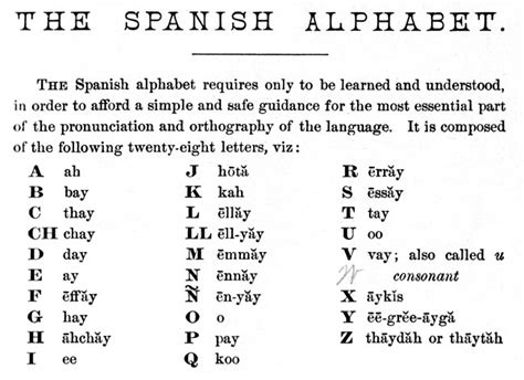 printable alphabet in spanish 4 best images of printable spanish alphabet books
