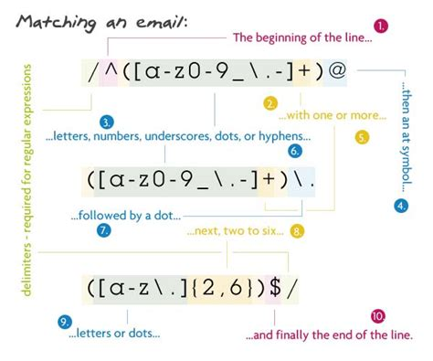 pattern regex email 8 regular expressions you should know