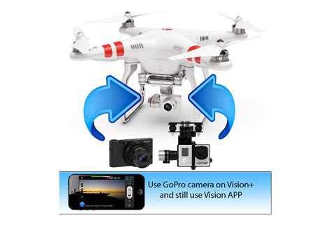 Produk Istimewa Benetton Lets Fly Ori quickrelease p2v vision for gopro and still use the app