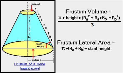 truncated cone template truncated cone template inspirational wo cone layout flat pattern calculator gantt chart