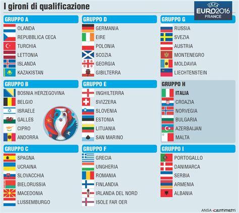 Calendario Qualificazioni Europei 2016 Italia Europei 2016