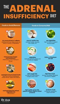 Adrenal Type Detox by The Adrenal Type Type Diet Informative