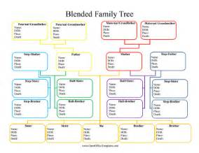5 family tree word templates excel xlts