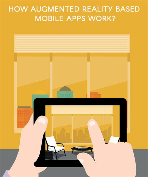 augmented reality mobile apps augmented reality based apps promatics technologies