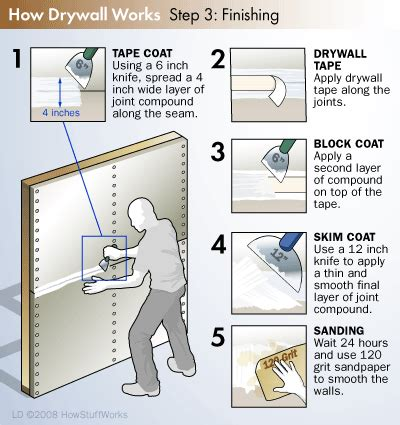 diy drywall installation howstuffworks