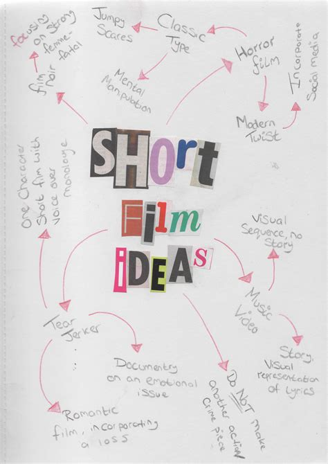 themes in short films short film ideas davidbirdyr2