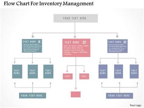Asset And Inventory Management Process Flow Chart Pictures To Pin On Pinterest Pinsdaddy Inventory Flow Chart Templates