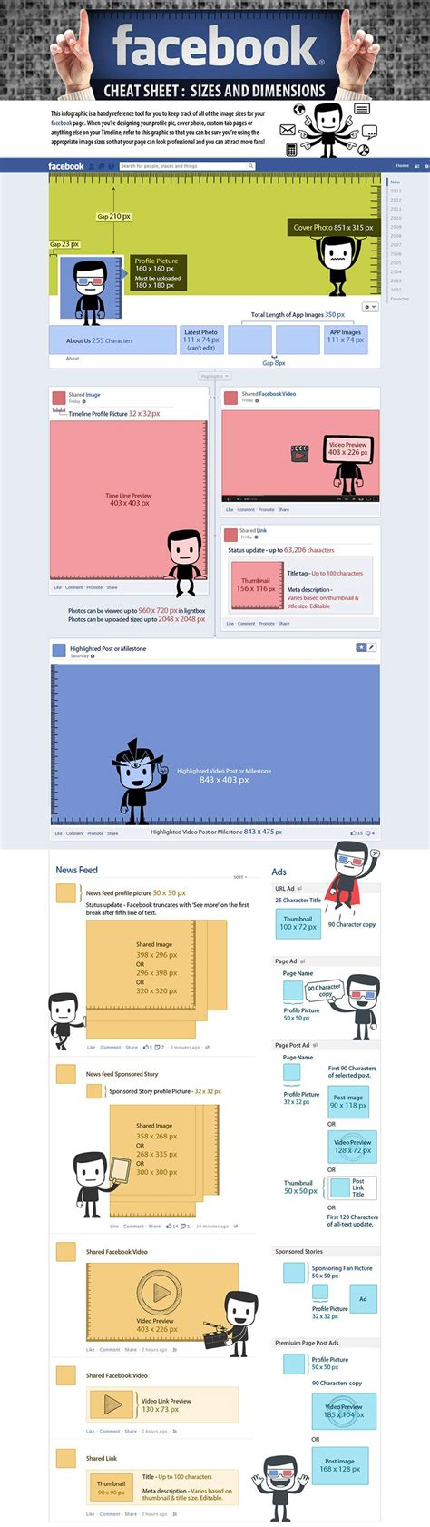 design home cheats facebook facebook image size dimensions cheat sheet freakify com