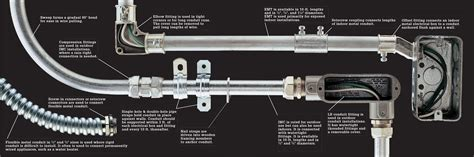 electrical conduit pipe sizes wiring diagrams repair