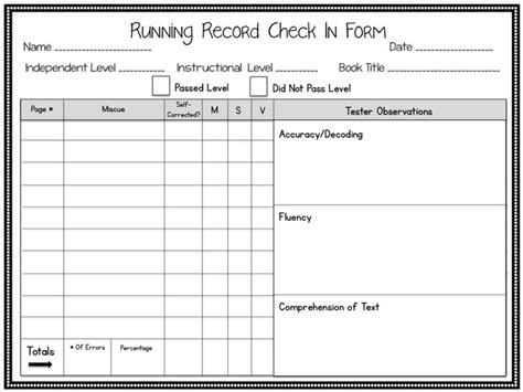 informal running record form part of huge guided