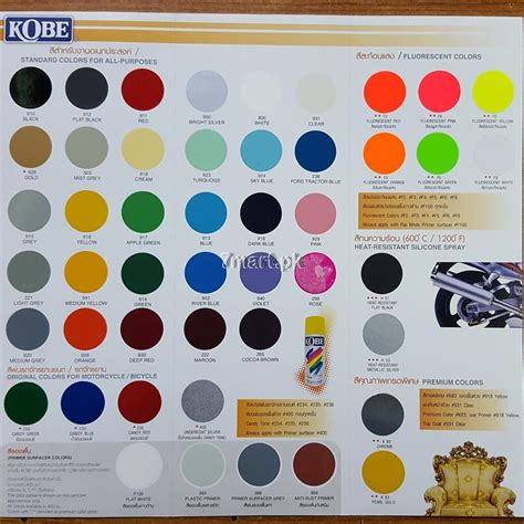 acrylic paint lacquer colors pictures to pin on pinsdaddy