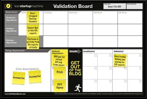 5 smart ways for startups to validate ideas globalmarketingtactics com validation board dise 241 a los experimentos que validar 225 n tu idea de negocio innokabi