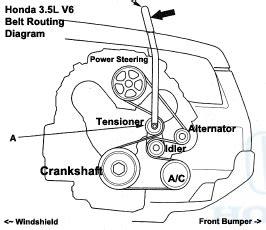 2007 honda pilot serpentine belt diagram acura mdx serpentine accessory belt replacement guide